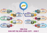 Chính thức nhận đặt chổ siêu dự án Melody City đất biển cuối của Đà Nẵng đang rất được quan tâm